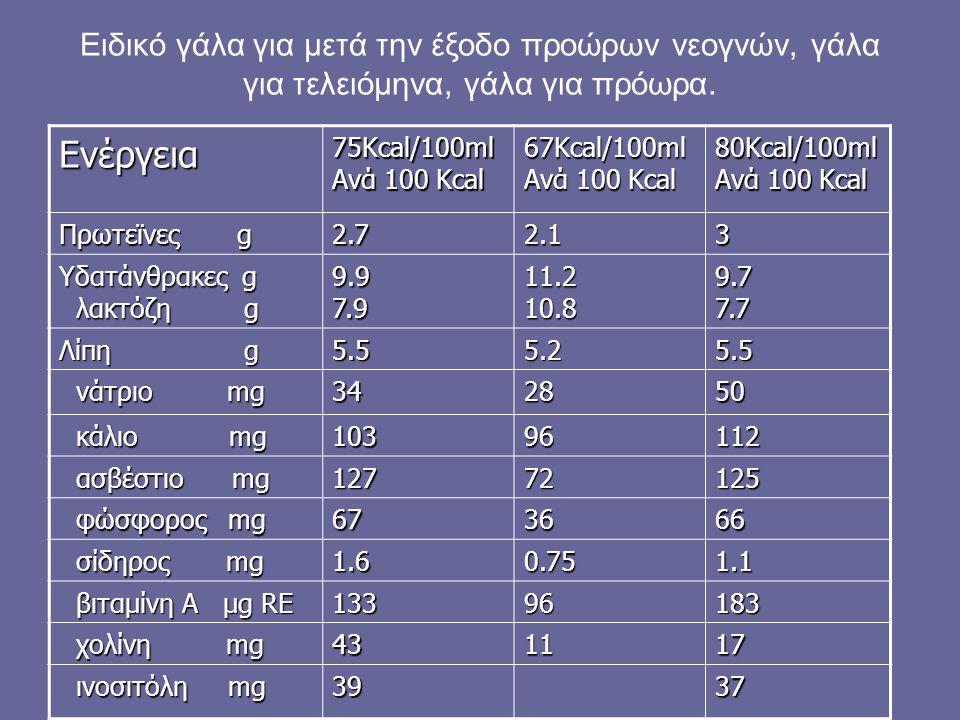 Ειδικό γάλα για μετά την έξοδο προώρων νεογνών, γάλα για τελειόμηνα, γάλα για πρόωρα. Eνέργεια 75Kcal/100ml Ανά 100 Kcal 67Kcal/100ml 80Kcal/100ml Πρω