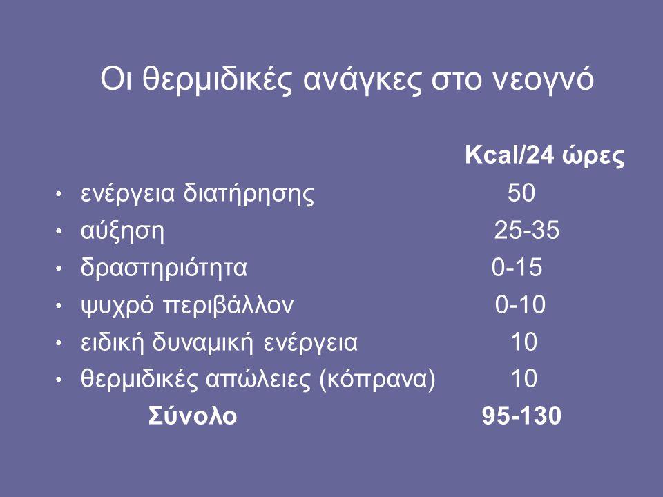 Οι θερμιδικές ανάγκες στο νεογνό Kcal/24 ώρες ενέργεια διατήρησης 50 αύξηση 25-35 δραστηριότητα 0-15 ψυχρό περιβάλλον 0-10 ειδική δυναμική ενέργεια 10