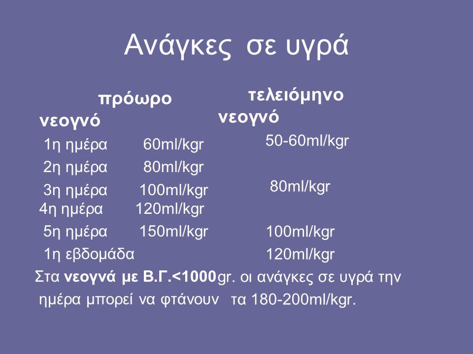 Ανάγκες σε υγρά πρόωρο νεογνό 1η ημέρα 60ml/kgr 2η ημέρα 80ml/kgr 3η ημέρα 100ml/kgr 4η ημέρα 120ml/kgr 5η ημέρα 150ml/kgr 1η εβδομάδα Στα νεογνά με Β
