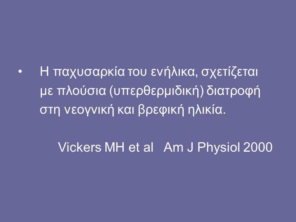 H παχυσαρκία του ενήλικα, σχετίζεται με πλούσια (υπερθερμιδική) διατροφή στη νεογνική και βρεφική ηλικία. Vickers MH et al Am J Physiol 2000
