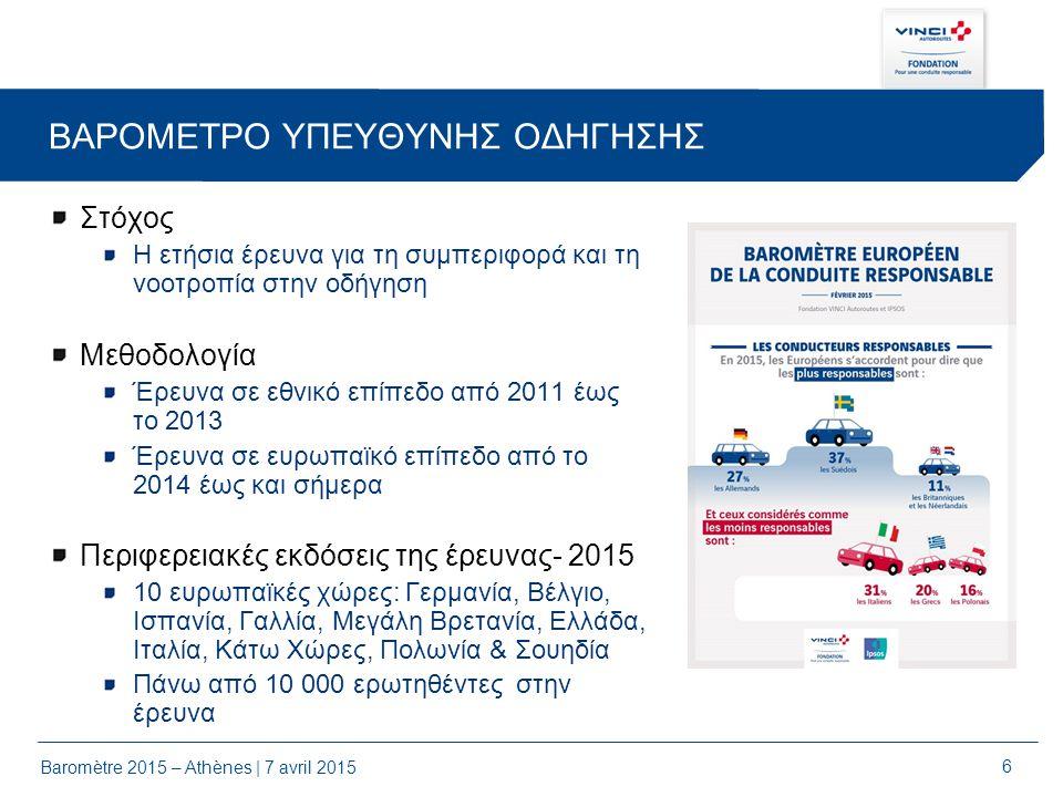 ΒΑΡΟΜΕΤΡΟ ΥΠΕΥΘΥΝΗΣ ΟΔΗΓΗΣΗΣ Στόχος Η ετήσια έρευνα για τη συμπεριφορά και τη νοοτροπία στην οδήγηση Μεθοδολογία Έρευνα σε εθνικό επίπεδο από 2011 έως το 2013 Έρευνα σε ευρωπαϊκό επίπεδο από το 2014 έως και σήμερα Περιφερειακές εκδόσεις της έρευνας- 2015 10 ευρωπαϊκές χώρες: Γερμανία, Βέλγιο, Ισπανία, Γαλλία, Μεγάλη Βρετανία, Ελλάδα, Ιταλία, Κάτω Χώρες, Πολωνία & Σουηδία Πάνω από 10 000 ερωτηθέντες στην έρευνα 6 Baromètre 2015 – Athènes | 7 avril 2015