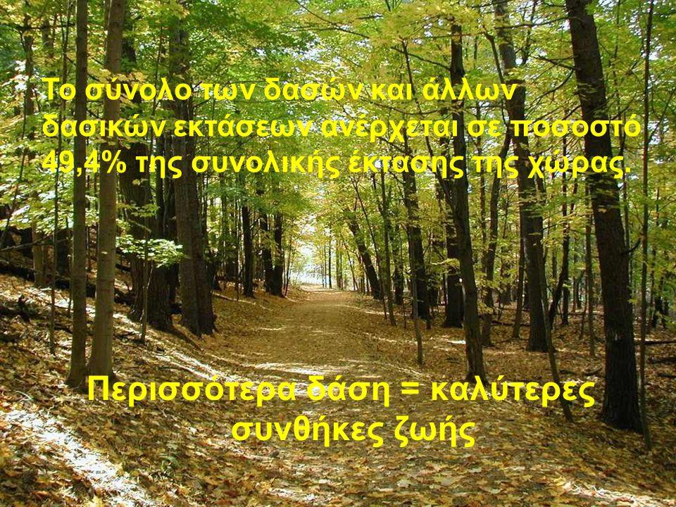 Περισσότερα δάση = καλύτερες συνθήκες ζωής Το σύνολο των δασών και άλλων δασικών εκτάσεων ανέρχεται σε ποσοστό 49,4% της συνολικής έκτασης της χώρας.
