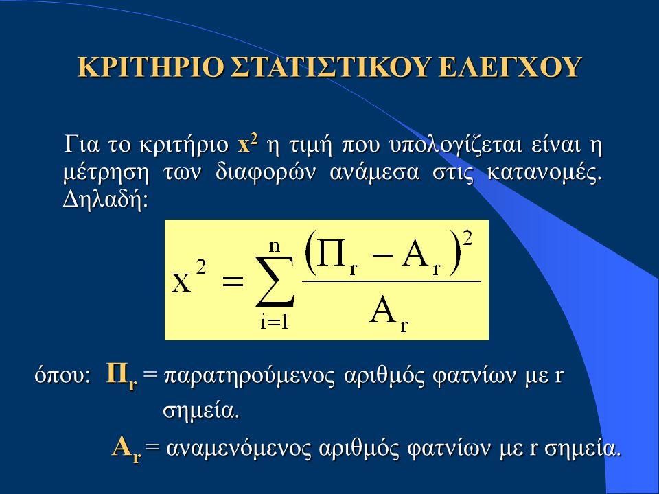 Για το κριτήριο x 2 η τιμή που υπολογίζεται είναι η μέτρηση των διαφορών ανάμεσα στις κατανομές. Δηλαδή: Για το κριτήριο x 2 η τιμή που υπολογίζεται ε