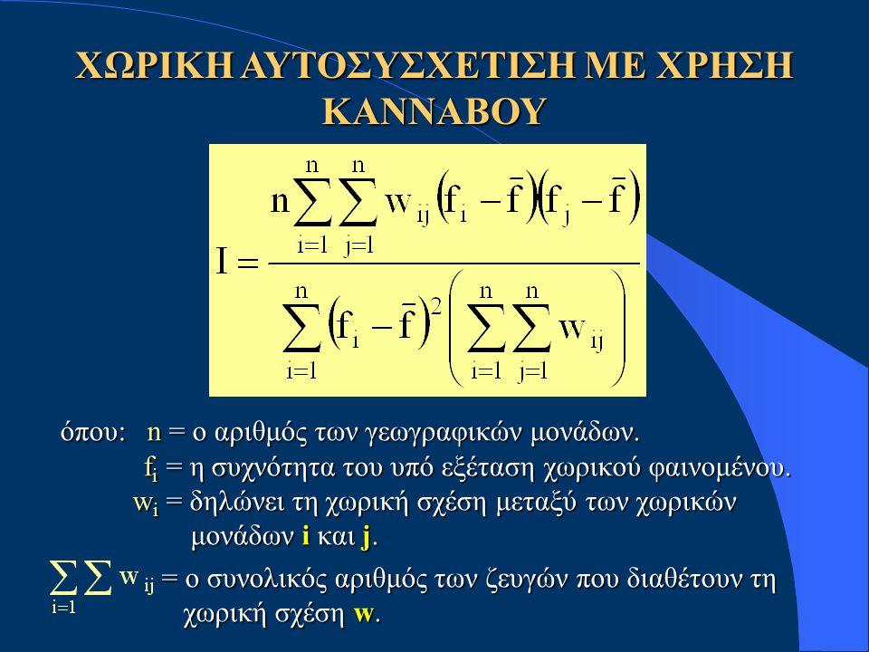 ΧΩΡΙΚΗ ΑΥΤΟΣΥΣΧΕΤΙΣΗ ΜΕ ΧΡΗΣΗ ΚΑΝΝΑΒΟΥ όπου:n = ο αριθμός των γεωγραφικών μονάδων. f i = η συχνότητα του υπό εξέταση χωρικού φαινομένου. f i = η συχνό