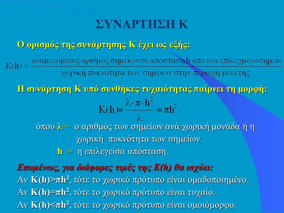 Ο ορισμός της συνάρτησης Κ έχει ως εξής: Η συνάρτηση Κ υπό συνθήκες τυχαιότητας παίρνει τη μορφή: όπου λ = ο αριθμός των σημείων ανά χωρική μονάδα ή η