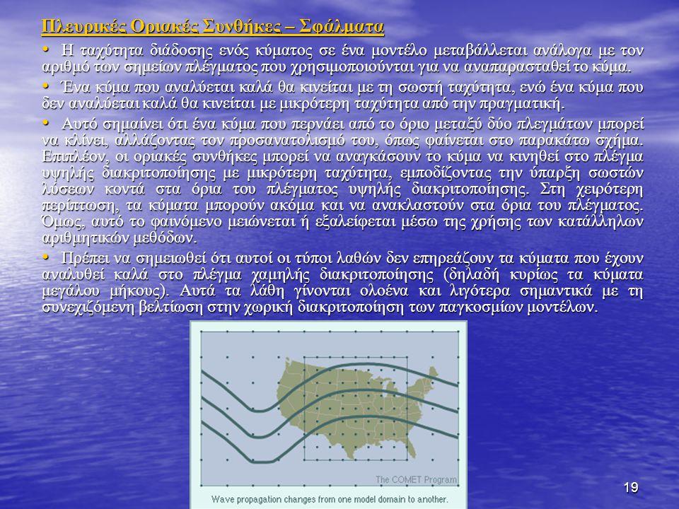 19 Η ταχύτητα διάδοσης ενός κύματος σε ένα μοντέλο μεταβάλλεται ανάλογα με τον αριθμό των σημείων πλέγματος που χρησιμοποιούνται για να αναπαρασταθεί το κύμα.