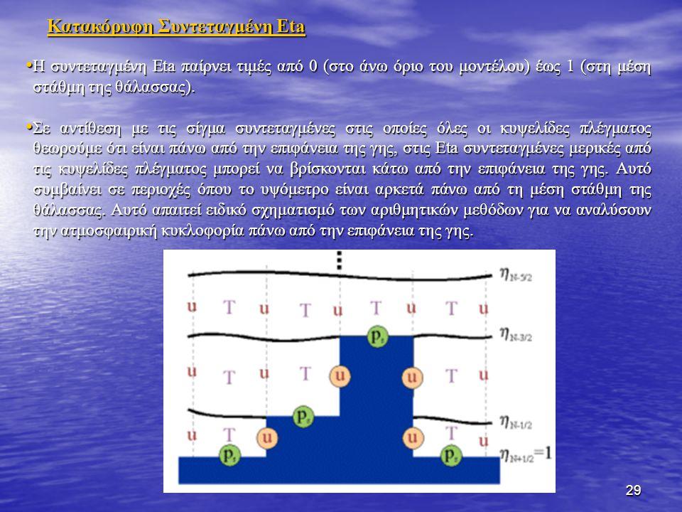 29 Κατακόρυφη Συντεταγμένη Eta Η συντεταγμένη Eta παίρνει τιμές από 0 (στο άνω όριο του μοντέλου) έως 1 (στη μέση στάθμη της θάλασσας).
