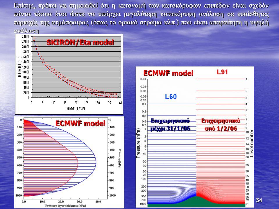34 Επίσης, πρέπει να σημειωθεί ότι η κατανομή των κατακόρυφων επιπέδων είναι σχεδόν πάντα τέτοια έτσι ώστε να υπάρχει μεγαλύτερη κατακόρυφη ανάλυση σε ευαίσθητες περιοχές της ατμόσφαιρας (όπως το οριακό στρώμα κλπ.) που είναι απαραίτητη η υψηλή ανάλυση SKIRON/Eta model ECMWF model Επιχειρησιακό μέχρι 31/1/06 Επιχειρησιακό από 1/2/06