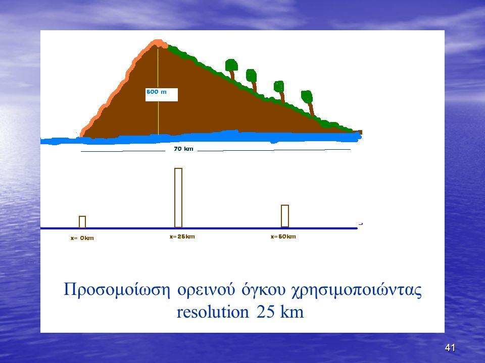 41 Προσομοίωση ορεινού όγκου χρησιμοποιώντας resolution 25 km.