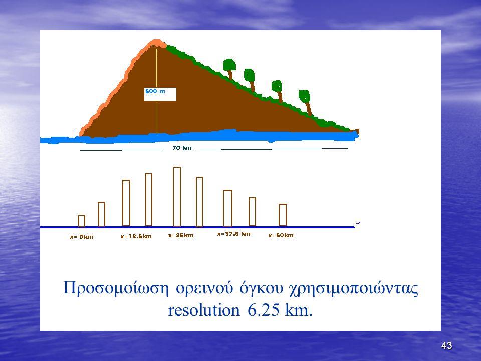 43 Προσομοίωση ορεινού όγκου χρησιμοποιώντας resolution 6.25 km.