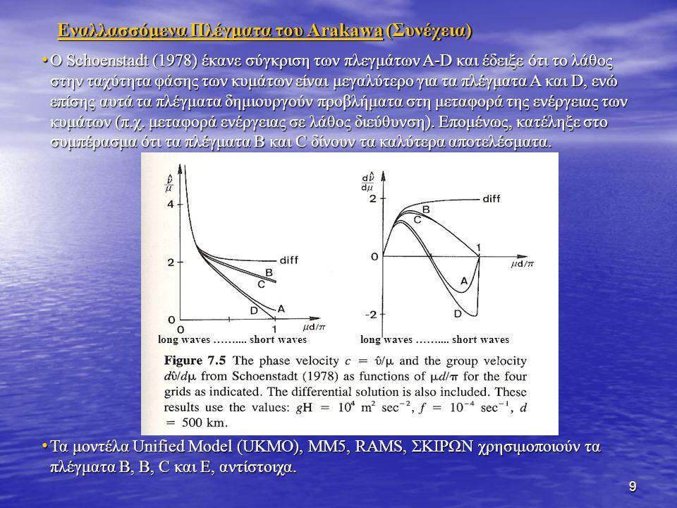 9 Ο Schoenstadt (1978) έκανε σύγκριση των πλεγμάτων A-D και έδειξε ότι το λάθος στην ταχύτητα φάσης των κυμάτων είναι μεγαλύτερο για τα πλέγματα A και D, ενώ επίσης αυτά τα πλέγματα δημιουργούν προβλήματα στη μεταφορά της ενέργειας των κυμάτων (π.χ.