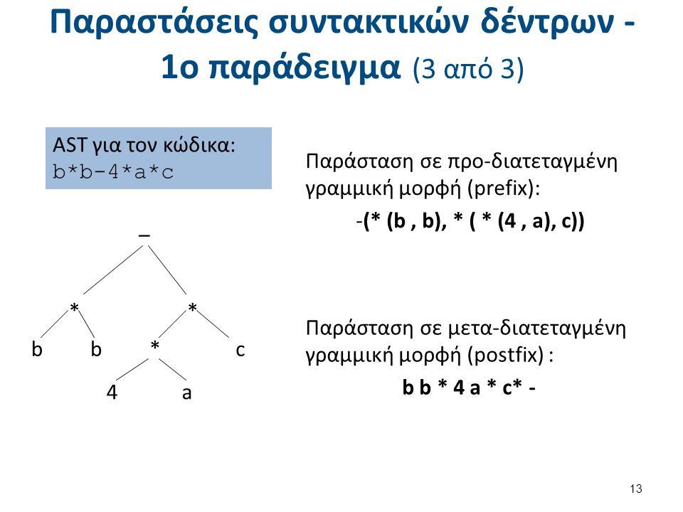 Παραστάσεις συντακτικών δέντρων - 1ο παράδειγμα (3 από 3) 13 AST για τον κώδικα: b*b-4*a*c _ * c * a bb* 4 Παράσταση σε μετα-διατεταγμένη γραμμική μορφή (postfix) : b b * 4 a * c* - Παράσταση σε προ-διατεταγμένη γραμμική μορφή (prefix): -(* (b, b), * ( * (4, a), c))