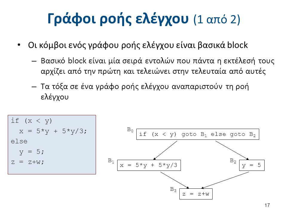 Γράφοι ροής ελέγχου (1 από 2) Οι κόμβοι ενός γράφου ροής ελέγχου είναι βασικά block – Βασικό block είναι μία σειρά εντολών που πάντα η εκτέλεσή τους αρχίζει από την πρώτη και τελειώνει στην τελευταία από αυτές – Τα τόξα σε ένα γράφο ροής ελέγχου αναπαριστούν τη ροή ελέγχου 17 if (x < y) x = 5*y + 5*y/3; else y = 5; z = z+w; if (x < y) goto B 1 else goto B 2 x = 5*y + 5*y/3y = 5 z = z+w B1B1 B2B2 B0B0 B3B3