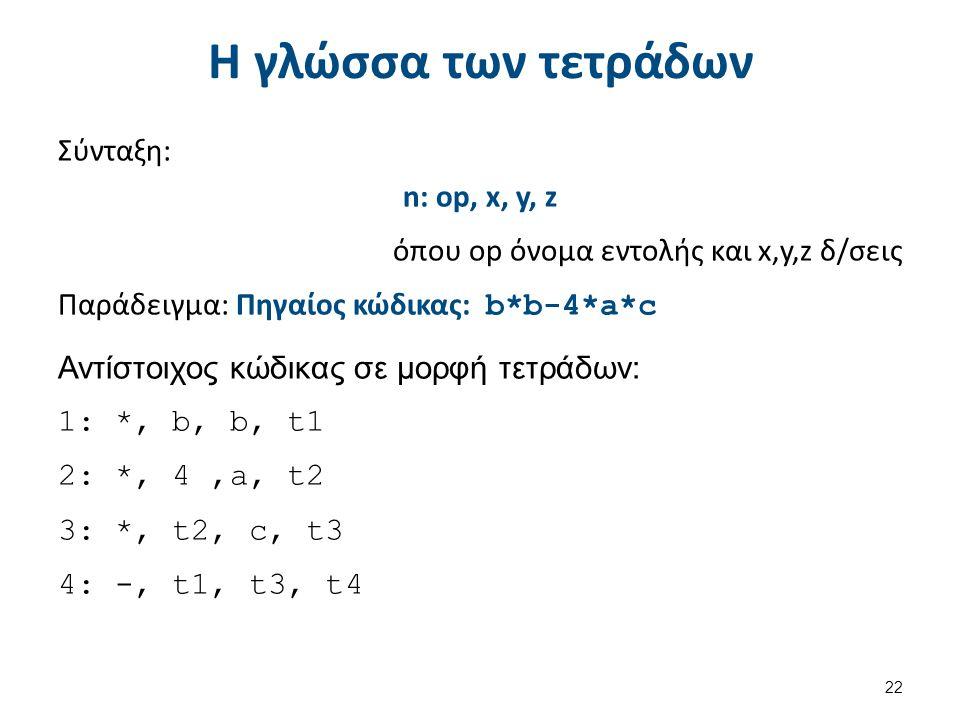 Η γλώσσα των τετράδων Σύνταξη: n: op, x, y, z όπου op όνομα εντολής και x,y,z δ/σεις Παράδειγμα: Πηγαίος κώδικας: b*b-4*a*c Αντίστοιχος κώδικας σε μορφή τετράδων: 1: *, b, b, t1 2: *, 4,a, t2 3: *, t2, c, t3 4: -, t1, t3, t4 22