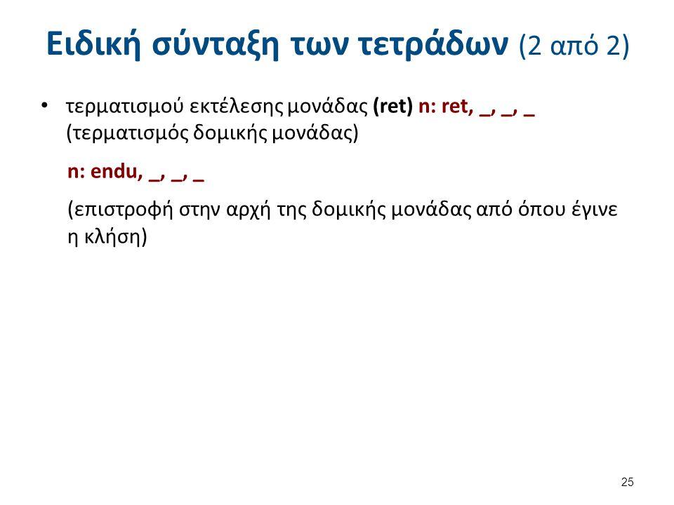 Ειδική σύνταξη των τετράδων (2 από 2) τερματισμού εκτέλεσης μονάδας (ret) n: ret, _, _, _ (τερματισμός δομικής μονάδας) n: endu, _, _, _ (επιστροφή στην αρχή της δομικής μονάδας από όπoυ έγινε η κλήση) 25