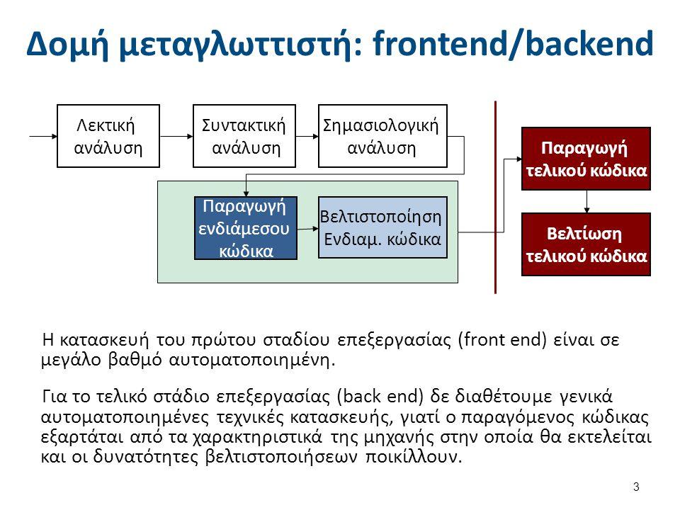 Δομή μεταγλωττιστή: frontend/backend Η κατασκευή του πρώτου σταδίου επεξεργασίας (front end) είναι σε μεγάλο βαθμό αυτοματοποιημένη.