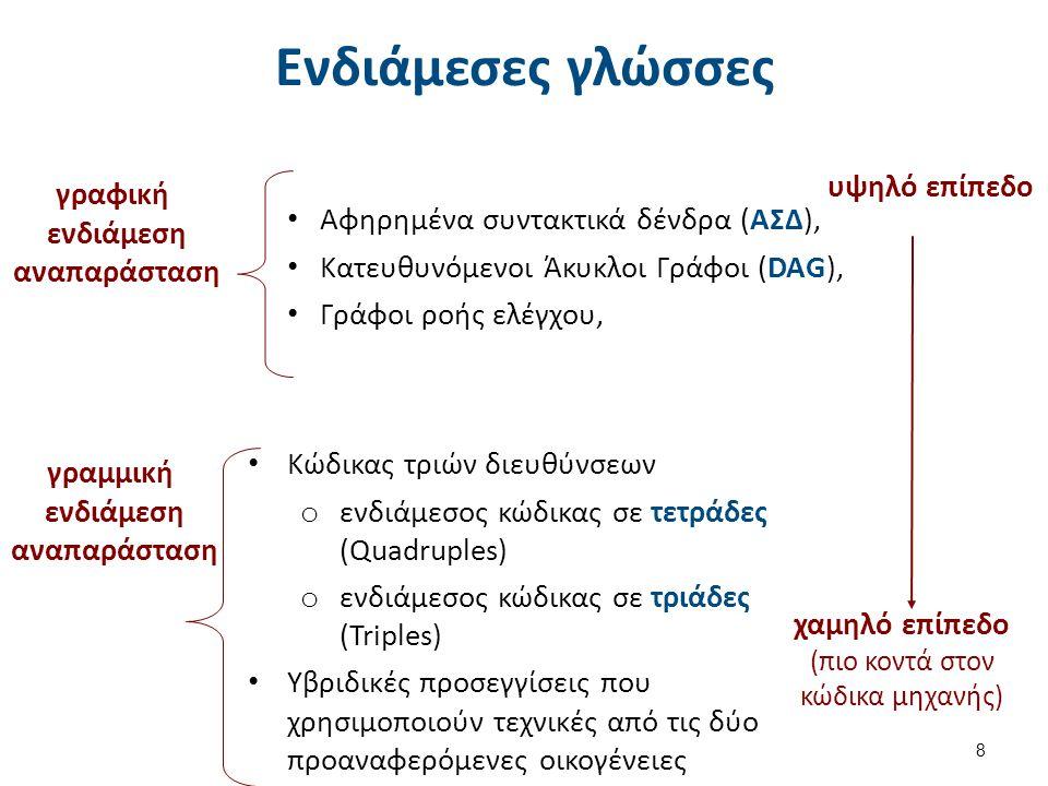Ενδιάμεσες γλώσσες 8 γραφική ενδιάμεση αναπαράσταση Αφηρημένα συντακτικά δένδρα (ΑΣΔ), Κατευθυνόμενοι Άκυκλοι Γράφοι (DAG), Γράφοι ροής ελέγχου, γραμμική ενδιάμεση αναπαράσταση Κώδικας τριών διευθύνσεων o ενδιάμεσος κώδικας σε τετράδες (Quadruples) o ενδιάμεσος κώδικας σε τριάδες (Triples) Υβριδικές προσεγγίσεις που χρησιμοποιούν τεχνικές από τις δύο προαναφερόμενες οικογένειες υψηλό επίπεδο χαμηλό επίπεδο (πιο κοντά στον κώδικα μηχανής)