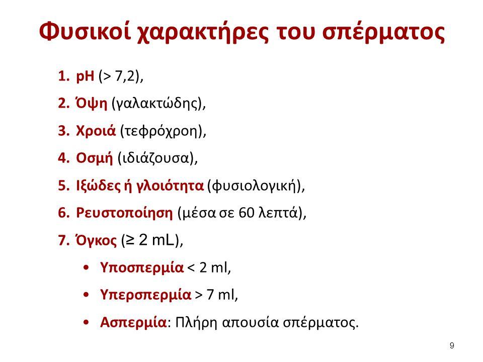 Φυσικοί χαρακτήρες του σπέρματος 1.pH (> 7,2), 2.Όψη (γαλακτώδης), 3.Χροιά (τεφρόχροη), 4.Οσμή (ιδιάζουσα), 5.Ιξώδες ή γλοιότητα (φυσιολογική), 6.Ρευσ