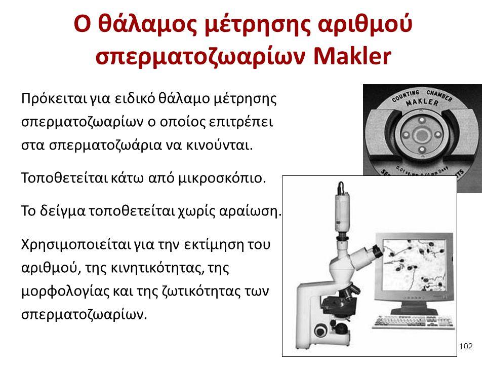 Ο θάλαμος μέτρησης αριθμού σπερματοζωαρίων Makler Πρόκειται για ειδικό θάλαμο μέτρησης σπερματοζωαρίων ο οποίος επιτρέπει στα σπερματοζωάρια να κινούν