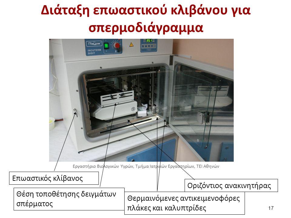 Διάταξη επωαστικού κλιβάνου για σπερμοδιάγραμμα Επωαστικός κλίβανος Οριζόντιος ανακινητήρας Θέση τοποθέτησης δειγμάτων σπέρματος Θερμαινόμενες αντικει