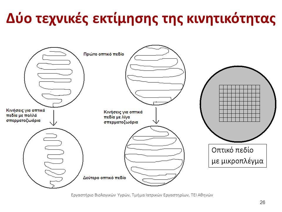 Δύο τεχνικές εκτίμησης της κινητικότητας Οπτικό πεδίο με μικροπλέγμα 26 Εργαστήριο Βιολογικών Υγρών, Τμήμα Ιατρικών Εργαστηρίων, ΤΕΙ Αθηνών