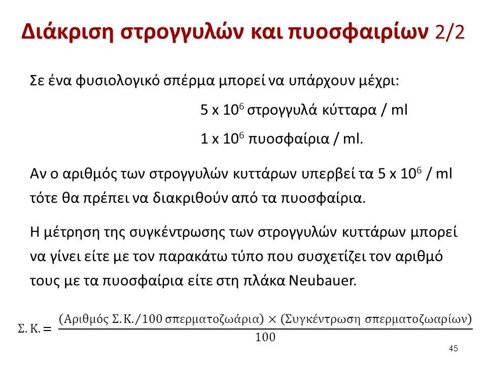 Διάκριση στρογγυλών και πυοσφαιρίων 2/2 Σε ένα φυσιολογικό σπέρμα μπορεί να υπάρχουν μέχρι: 5 x 10 6 στρογγυλά κύτταρα / ml 1 x 10 6 πυοσφαίρια / ml.