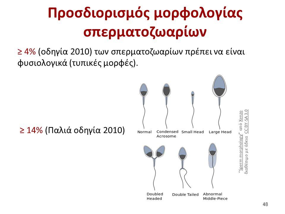 """48 ≥ 4% (οδηγία 2010) των σπερματοζωαρίων πρέπει να είναι φυσιολογικά (τυπικές μορφές). Προσδιορισμός μορφολογίας σπερματοζωαρίων """" Sperm morphology """""""