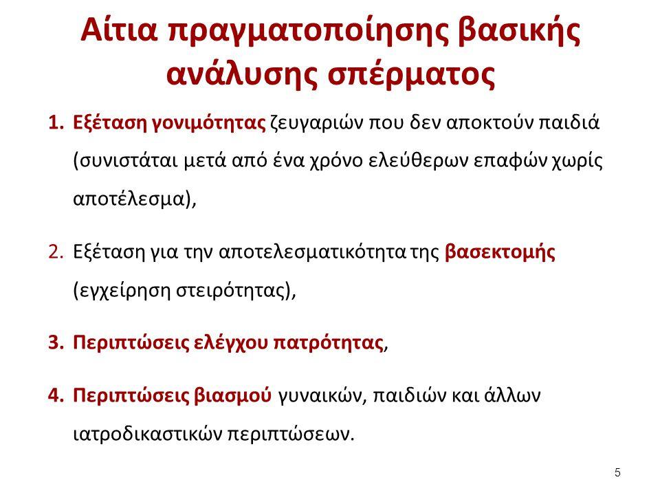 Ανωμαλίες κεφαλής 56 Εργαστήριο Βιολογικών Υγρών, Τμήμα Ιατρικών Εργαστηρίων, ΤΕΙ Αθηνών