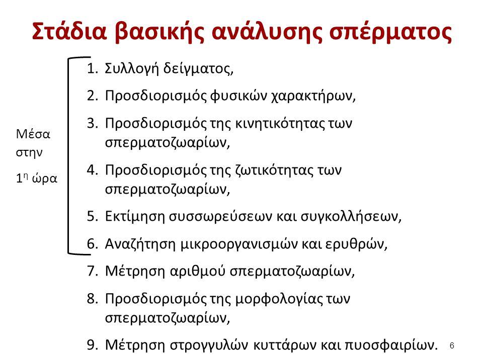 Διάταξη επωαστικού κλιβάνου για σπερμοδιάγραμμα Επωαστικός κλίβανος Οριζόντιος ανακινητήρας Θέση τοποθέτησης δειγμάτων σπέρματος Θερμαινόμενες αντικειμενοφόρες πλάκες και καλυπτρίδες 17 Εργαστήριο Βιολογικών Υγρών, Τμήμα Ιατρικών Εργαστηρίων, ΤΕΙ Αθηνών