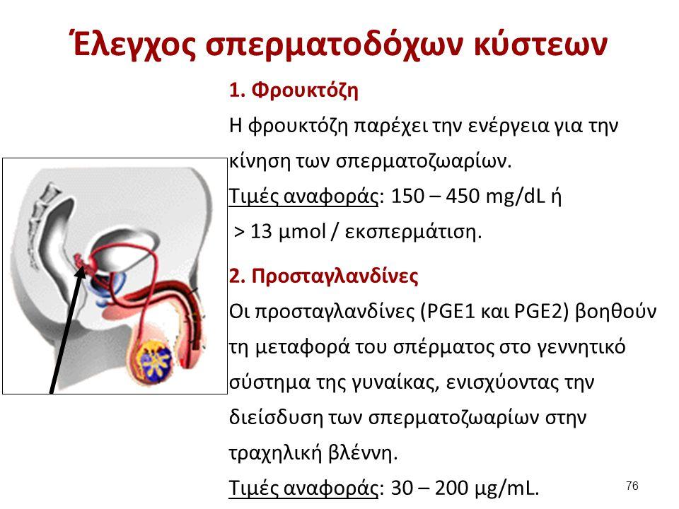 Έλεγχος σπερματοδόχων κύστεων 1. Φρουκτόζη H φρουκτόζη παρέχει την ενέργεια για την κίνηση των σπερματοζωαρίων. Τιμές αναφοράς: 150 – 450 mg/dL ή > 13