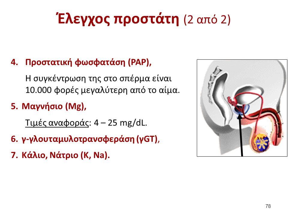 Έλεγχος προστάτη (2 από 2) 4.Προστατική φωσφατάση (PAP), Η συγκέντρωση της στο σπέρμα είναι 10.000 φορές μεγαλύτερη από το αίμα. 5.Μαγνήσιο (Μg), Τιμέ