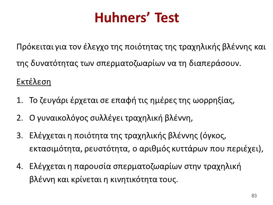 Huhners' Test Πρόκειται για τον έλεγχο της ποιότητας της τραχηλικής βλέννης και της δυνατότητας των σπερματοζωαρίων να τη διαπεράσουν. Εκτέλεση 1.Το ζ