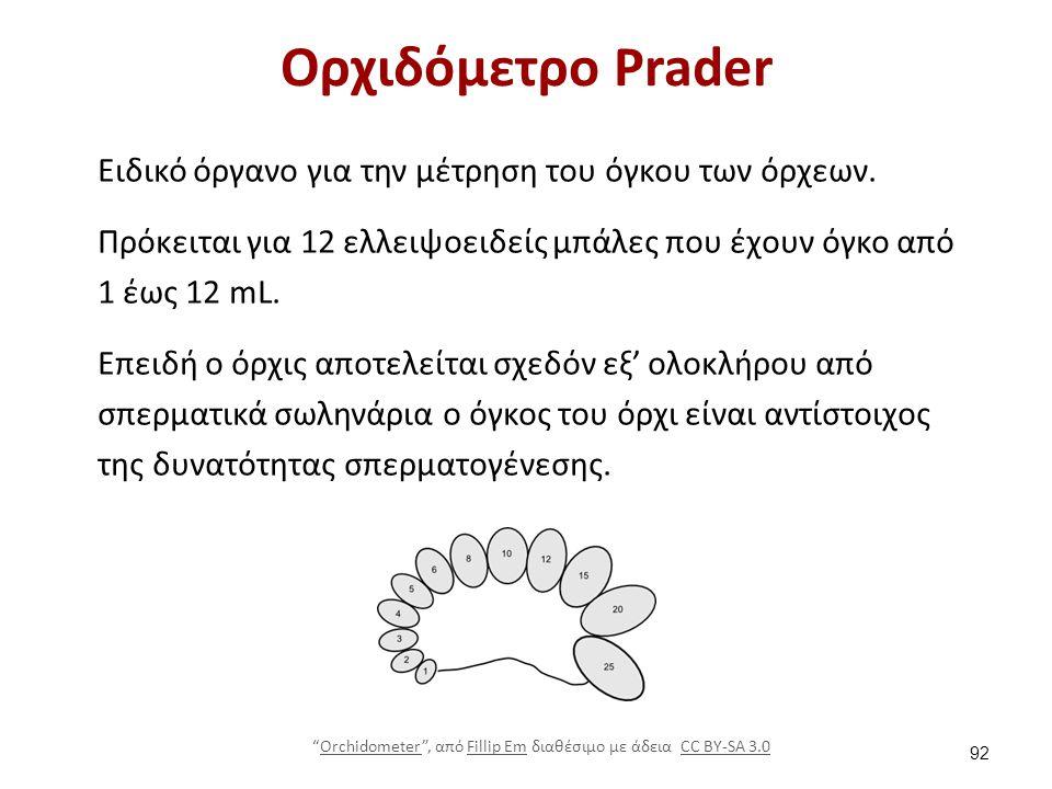 Ορχιδόμετρο Prader Eιδικό όργανο για την μέτρηση του όγκου των όρχεων. Πρόκειται για 12 ελλειψοειδείς μπάλες που έχουν όγκο από 1 έως 12 mL. Eπειδή ο