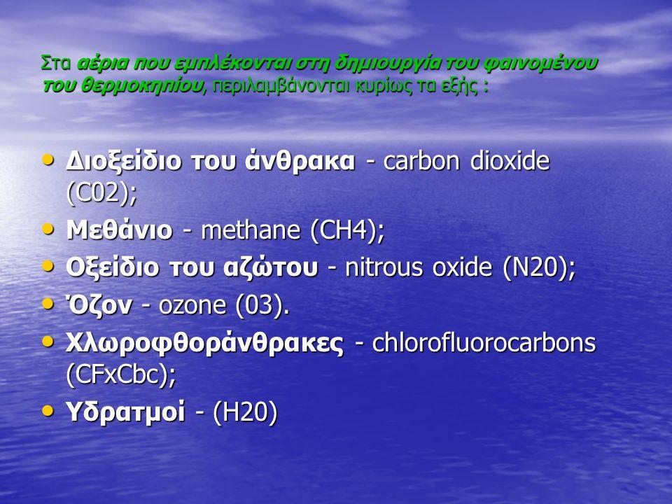 Στα αέρια που εμπλέκονται στη δημιουργία του φαινομένου του θερμοκηπίου, περιλαμβάνονται κυρίως τα εξής : Διοξείδιο του άνθρακα - carbon dioxide (C02)