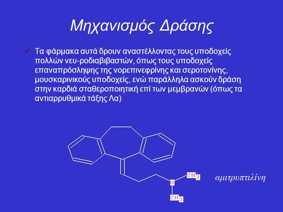 Μηχανισμός Δράσης Τα φάρμακα αυτά δρουν αναστέλλοντας τους υποδοχείς πολλών νευ-ροδιαβιβαστών, όπως τους υποδοχείς επαναπρόσληψης της νορεπινεφρίνης και σεροτονίνης, μουσκαρινικούς υποδοχείς, ενώ παράλληλα ασκούν δράση στην καρδιά σταθεροποιητική επί των μεμβρανών (όπως τα αντιαρρυθμικά τάξης Λα) αμιτρυπτιλίνη