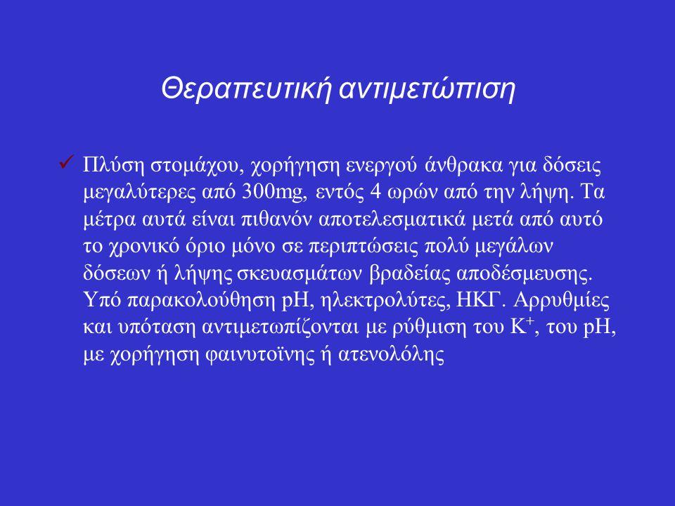ΕΚΛΕΚΤΙΚΟΙ ΑΝΑΣΤΟΛΕΙΣ ΕΠΑΝΑΠΡΟΣΛΗΨΗΣ ΣΕΡΟΤΟΝΙΝΗΣ