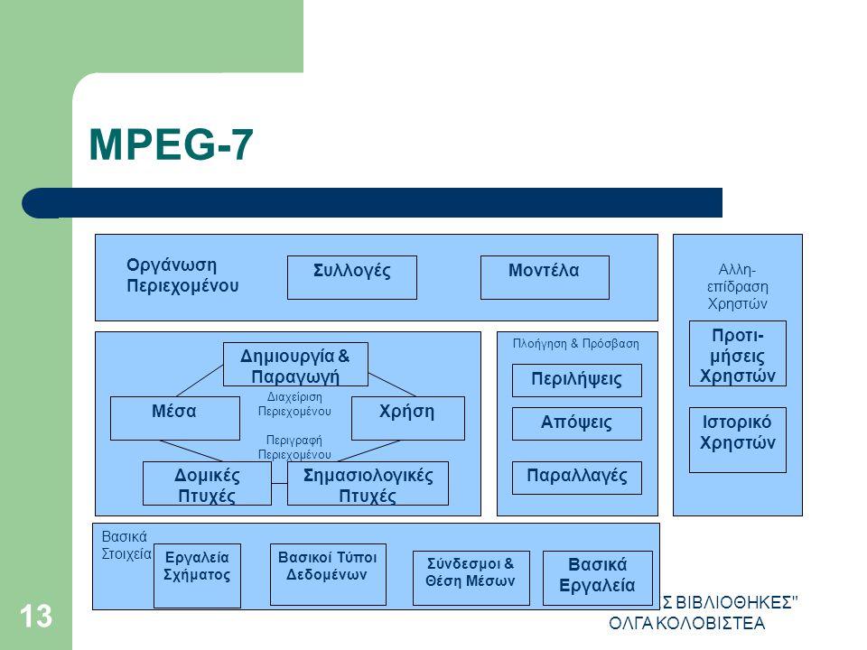 ΨΗΦΙΑΚΕΣ ΒΙΒΛΙΟΘΗΚΕΣ ΟΛΓΑ ΚΟΛΟΒΙΣΤΕΑ 13 MPEG-7 Οργάνωση Περιεχομένου ΣυλλογέςΜοντέλα Δημιουργία & Παραγωγή ΜέσαΧρήση Δομικές Πτυχές Σημασιολογικές Πτυχές Διαχείριση Περιεχομένου Περιγραφή Περιεχομένου Πλοήγηση & Πρόσβαση Περιλήψεις Απόψεις Παραλλαγές Αλλη- επίδραση Χρηστών Προτι- μήσεις Χρηστών Ιστορικό Χρηστών Εργαλεία Σχήματος Βασικοί Τύποι Δεδομένων Σύνδεσμοι & Θέση Μέσων Βασικά Εργαλεία Βασικά Στοιχεία
