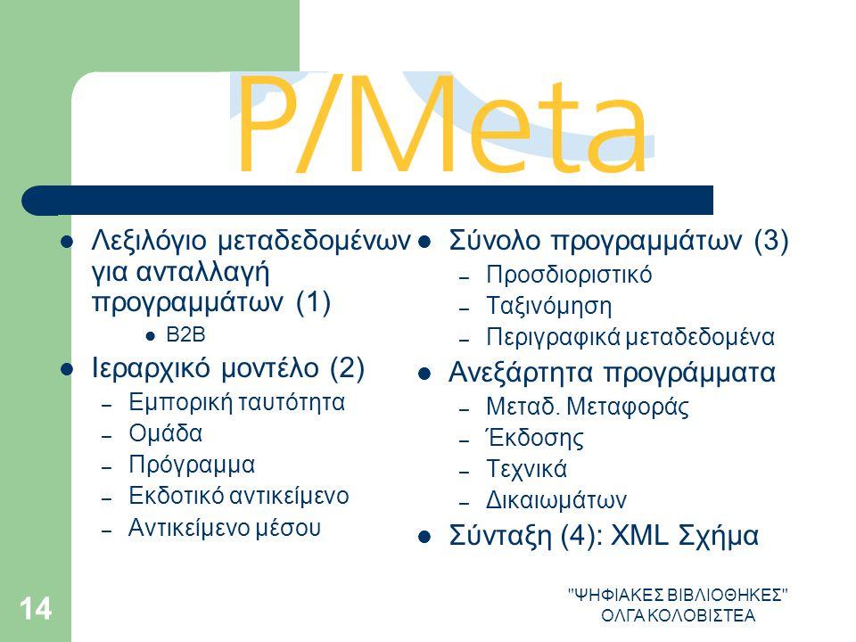 ΨΗΦΙΑΚΕΣ ΒΙΒΛΙΟΘΗΚΕΣ ΟΛΓΑ ΚΟΛΟΒΙΣΤΕΑ 14 Λεξιλόγιο μεταδεδομένων για ανταλλαγή προγραμμάτων (1) Β2Β Ιεραρχικό μοντέλο (2) – Εμπορική ταυτότητα – Ομάδα – Πρόγραμμα – Εκδοτικό αντικείμενο – Αντικείμενο μέσου Σύνολο προγραμμάτων (3) – Προσδιοριστικό – Ταξινόμηση – Περιγραφικά μεταδεδομένα Ανεξάρτητα προγράμματα – Μεταδ.