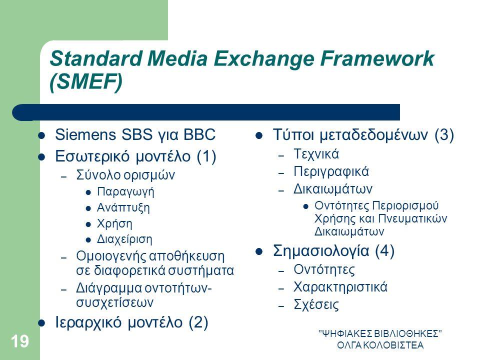 ΨΗΦΙΑΚΕΣ ΒΙΒΛΙΟΘΗΚΕΣ ΟΛΓΑ ΚΟΛΟΒΙΣΤΕΑ 19 Standard Media Exchange Framework (SMEF) Siemens SBS για BBC Εσωτερικό μοντέλο (1) – Σύνολο ορισμών Παραγωγή Ανάπτυξη Χρήση Διαχείριση – Ομοιογενής αποθήκευση σε διαφορετικά συστήματα – Διάγραμμα οντοτήτων- συσχετίσεων Ιεραρχικό μοντέλο (2) Τύποι μεταδεδομένων (3) – Τεχνικά – Περιγραφικά – Δικαιωμάτων Οντότητες Περιορισμού Χρήσης και Πνευματικών Δικαιωμάτων Σημασιολογία (4) – Οντότητες – Χαρακτηριστικά – Σχέσεις