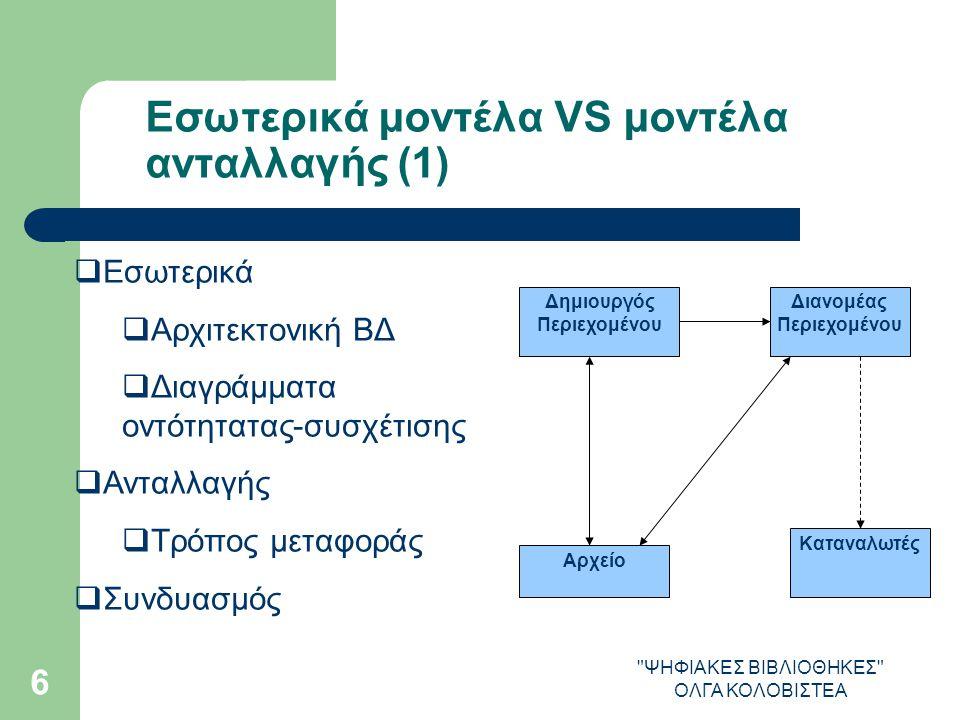 ΨΗΦΙΑΚΕΣ ΒΙΒΛΙΟΘΗΚΕΣ ΟΛΓΑ ΚΟΛΟΒΙΣΤΕΑ 6 Εσωτερικά μοντέλα VS μοντέλα ανταλλαγής (1) Δημιουργός Περιεχομένου Διανομέας Περιεχομένου Καταναλωτές Αρχείο  Εσωτερικά  Αρχιτεκτονική ΒΔ  Διαγράμματα οντότητατας-συσχέτισης  Ανταλλαγής  Τρόπος μεταφοράς  Συνδυασμός