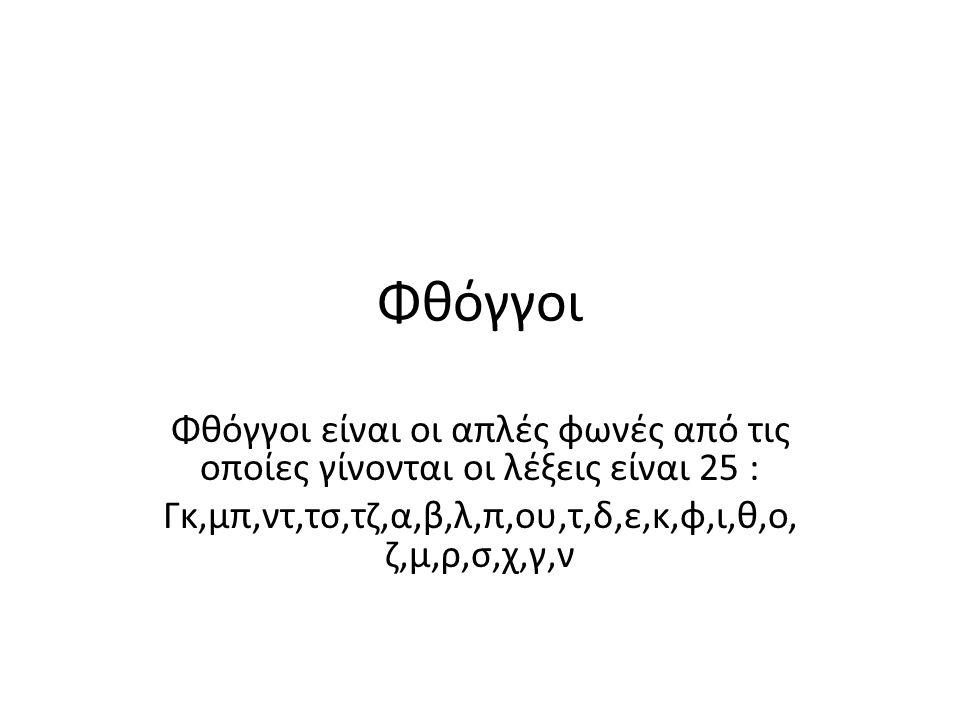 Φθόγγοι Φθόγγοι είναι οι απλές φωνές από τις οποίες γίνονται οι λέξεις είναι 25 : Γκ,μπ,ντ,τσ,τζ,α,β,λ,π,ου,τ,δ,ε,κ,φ,ι,θ,ο, ζ,μ,ρ,σ,χ,γ,ν