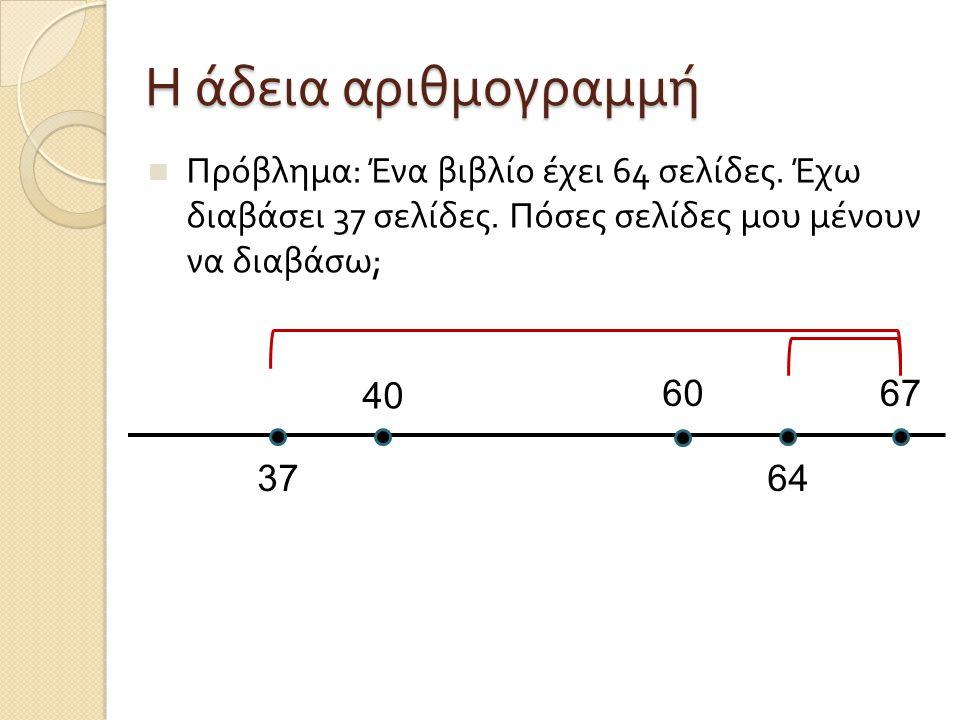 6437 40 6067 Η άδεια αριθμογραμμή Πρόβλημα : Ένα βιβλίο έχει 64 σελίδες. Έχω διαβάσει 37 σελίδες. Πόσες σελίδες μου μένουν να διαβάσω ;
