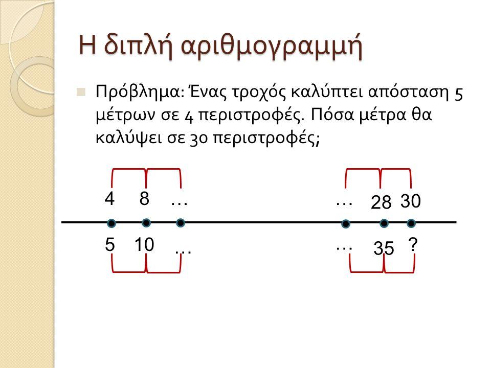 ?5 4 28 30 8 10 … … … … 35 Η διπλή αριθμογραμμή Πρόβλημα : Ένας τροχός καλύπτει απόσταση 5 μέτρων σε 4 περιστροφές. Πόσα μέτρα θα καλύψει σε 30 περιστ
