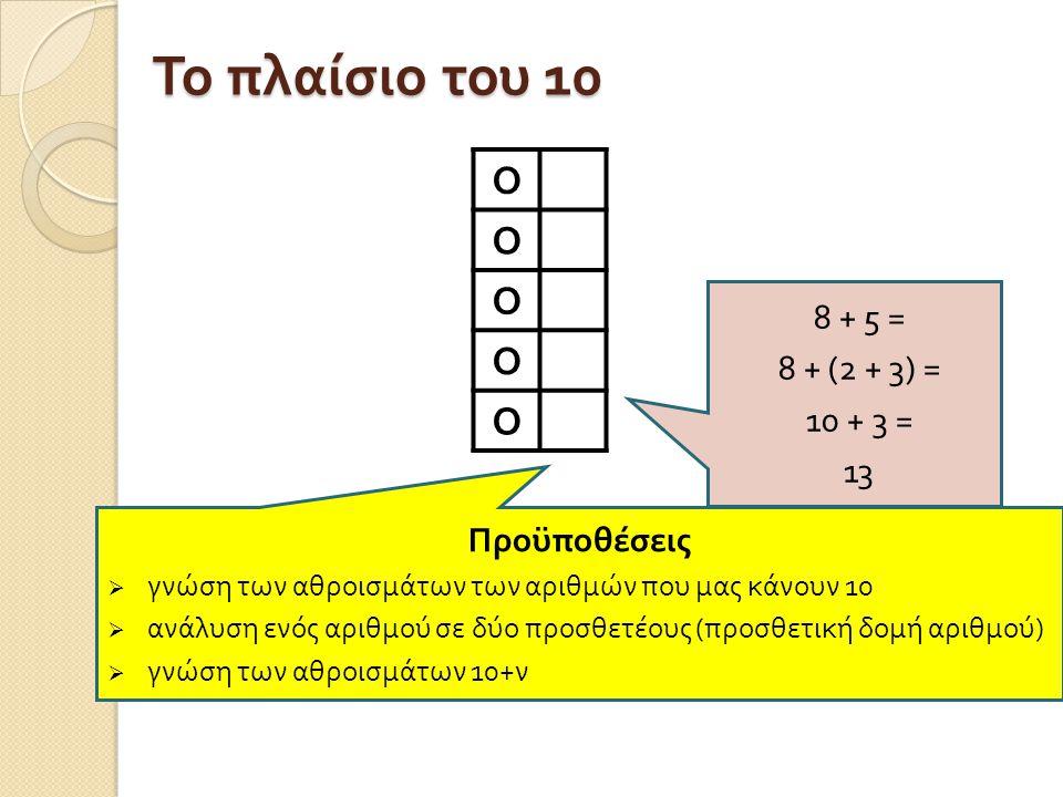 Το πλαίσιο του 10 8 + 5 = 8 + (2 + 3) = 10 + 3 = 13 Προϋ π οθέσεις  γνώση των αθροισμάτων των αριθμών π ου μας κάνουν 10  ανάλυση ενός αριθμού σε δύο π ροσθετέους (π ροσθετική δομή αριθμού )  γνώση των αθροισμάτων 10+ ν Ο Ο Ο Ο Ο