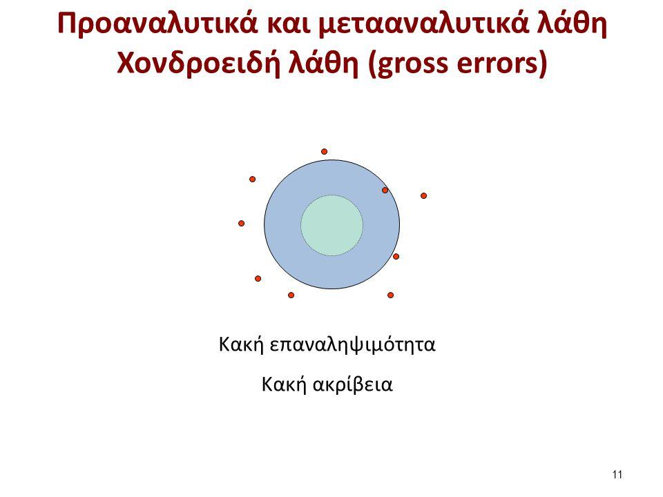 Kακή επαναληψιμότητα Κακή ακρίβεια Προαναλυτικά και μετααναλυτικά λάθη Χονδροειδή λάθη (gross errors) 11