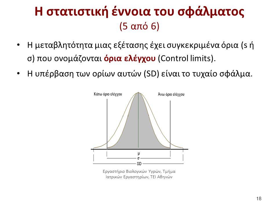 Η στατιστική έννοια του σφάλματος (5 από 6) Η μεταβλητότητα μιας εξέτασης έχει συγκεκριμένα όρια (s ή σ) που ονομάζονται όρια ελέγχου (Control limits)
