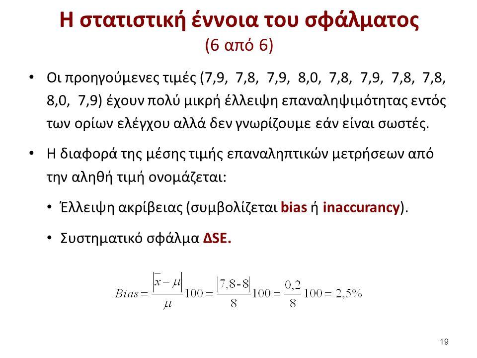 Η στατιστική έννοια του σφάλματος (6 από 6) Οι προηγούμενες τιμές (7,9, 7,8, 7,9, 8,0, 7,8, 7,9, 7,8, 7,8, 8,0, 7,9) έχουν πολύ μικρή έλλειψη επαναληψ