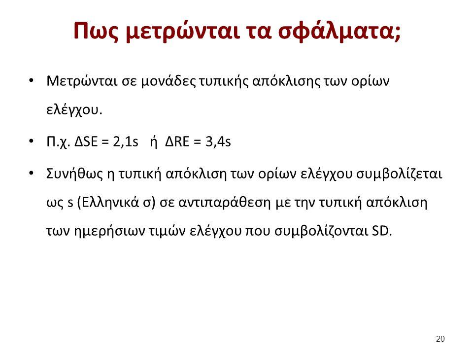 Πως μετρώνται τα σφάλματα; Μετρώνται σε μονάδες τυπικής απόκλισης των ορίων ελέγχου. Π.χ. ΔSE = 2,1s ή ΔRE = 3,4s Συνήθως η τυπική απόκλιση των ορίων