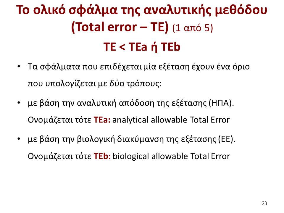 Το ολικό σφάλμα της αναλυτικής μεθόδου (Total error – TE) (1 από 5) TE < ΤEa ή TEb Τα σφάλματα που επιδέχεται μία εξέταση έχουν ένα όριο που υπολογίζε