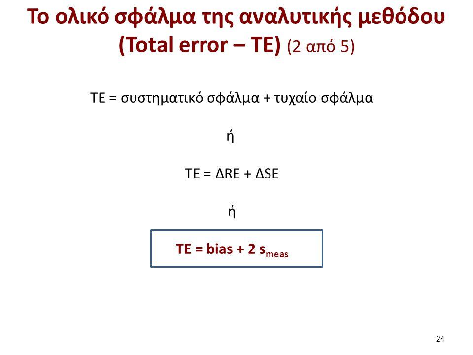 TE = συστηματικό σφάλμα + τυχαίο σφάλμα ή TE = ΔRE + ΔSE ή ΤΕ = bias + 2 s meas Το ολικό σφάλμα της αναλυτικής μεθόδου (Total error – TE) (2 από 5) 24